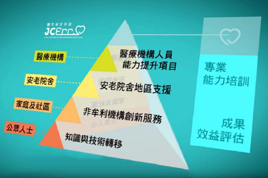 JC JCECC Video - Thumb