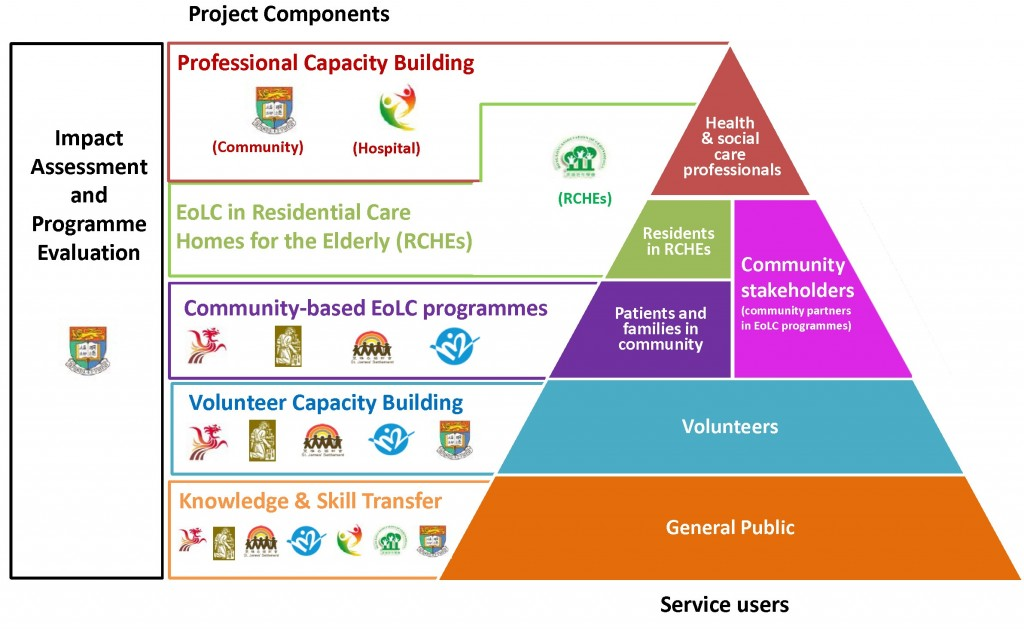 Project components_Page_1