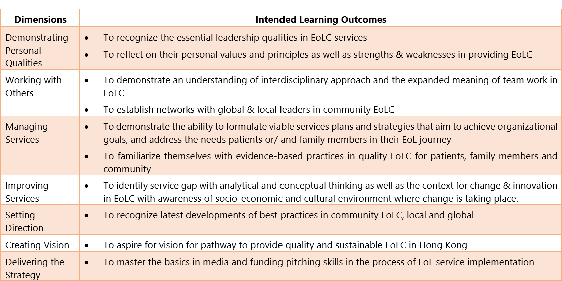 Curriculum and Intended Learning Outcomes