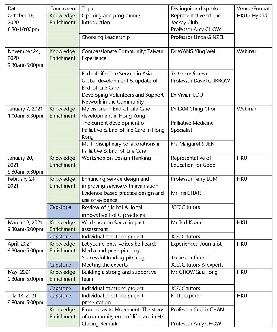 Leadership timetable